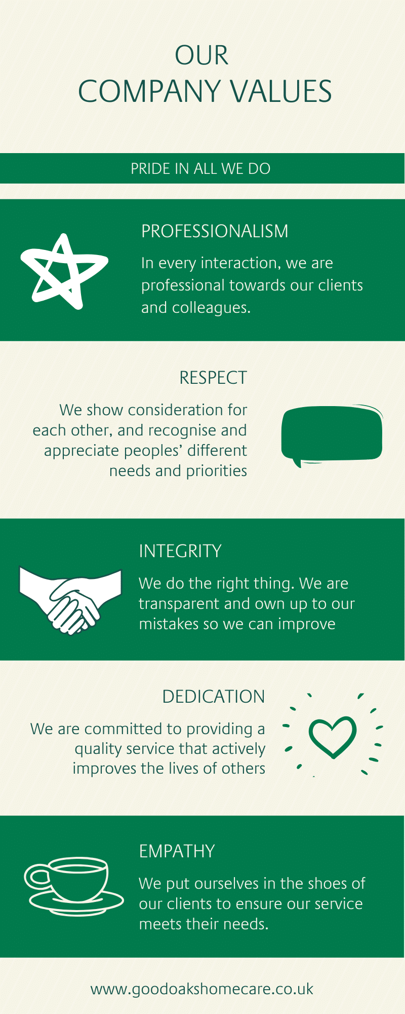 Home Care Values